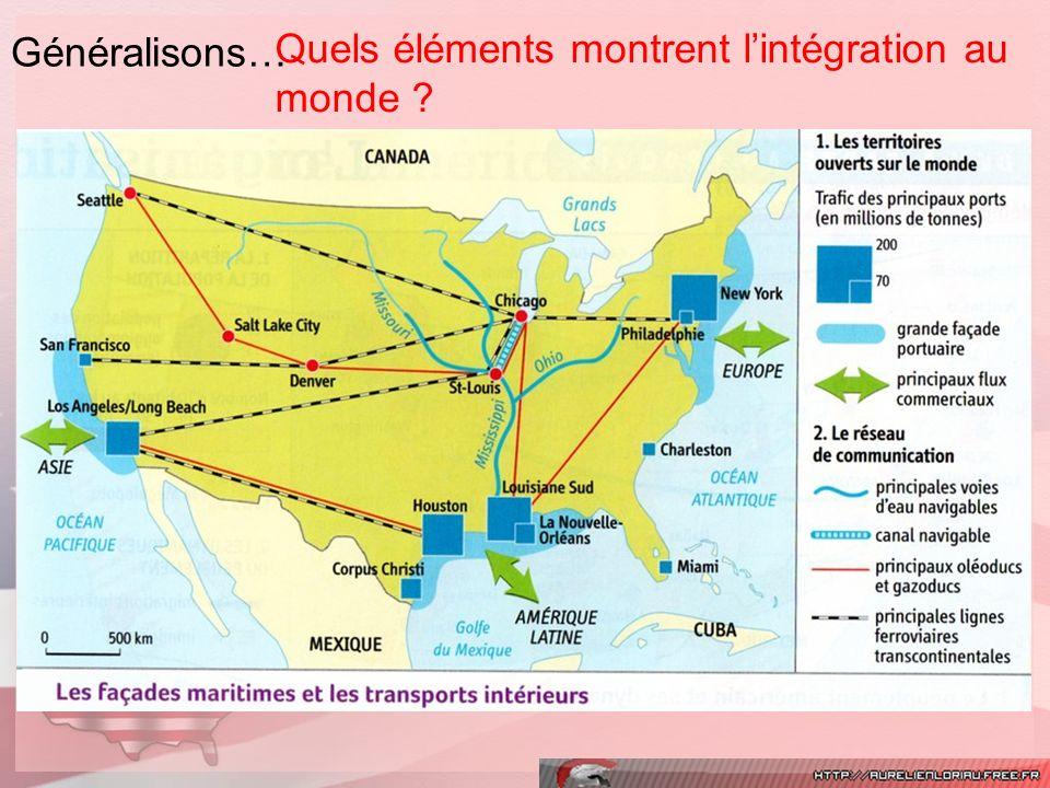 Généralisons… Quels éléments montrent lintégration au monde ?