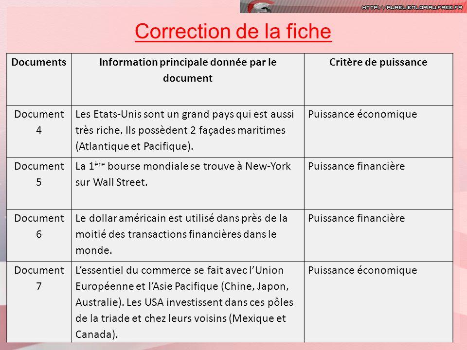 Correction de la fiche Documents Information principale donnée par le document Critère de puissance Document 4 Les Etats-Unis sont un grand pays qui e