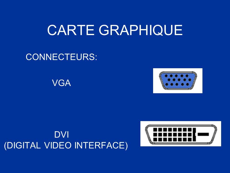 CARTE GRAPHIQUE CONNECTEURS: VGA DVI (DIGITAL VIDEO INTERFACE)