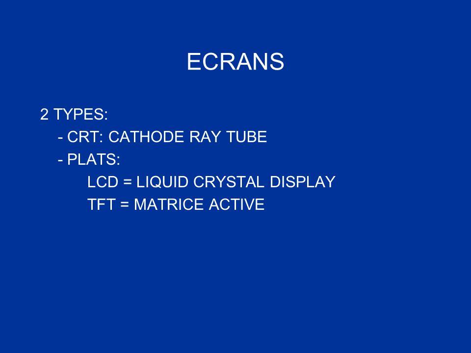 ECRANS 2 TYPES: - CRT: CATHODE RAY TUBE - PLATS: LCD = LIQUID CRYSTAL DISPLAY TFT = MATRICE ACTIVE