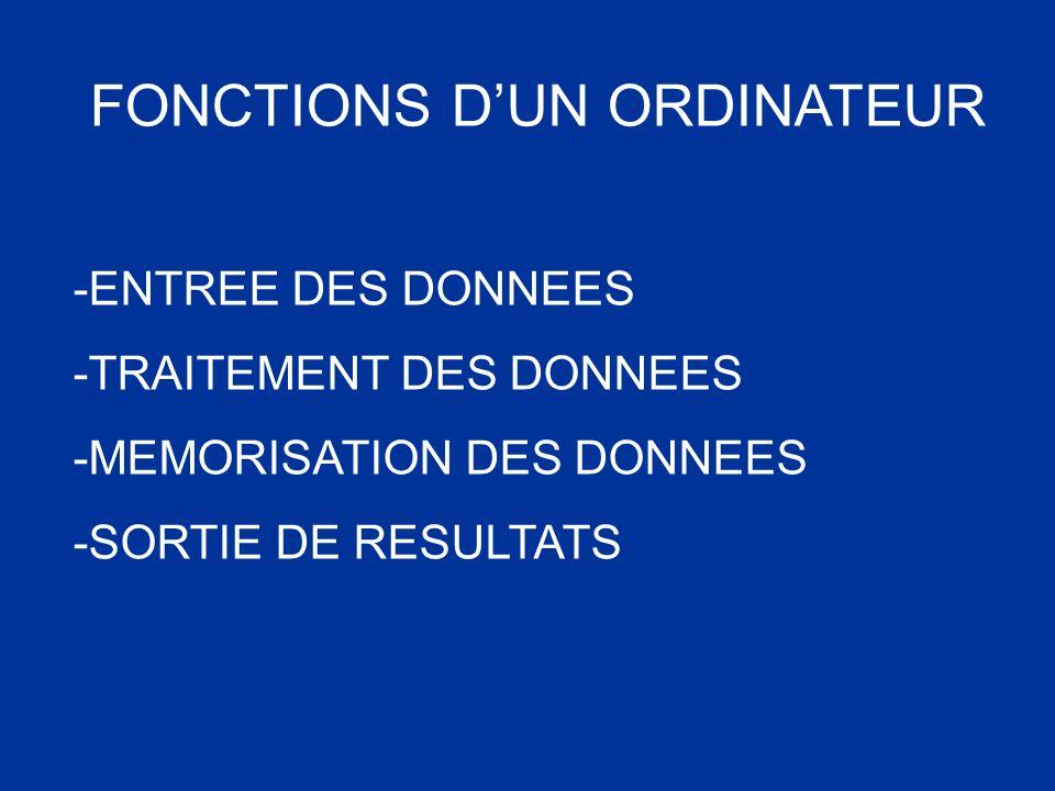 FONCTIONS DUN ORDINATEUR -ENTREE DES DONNEES -TRAITEMENT DES DONNEES -MEMORISATION DES DONNEES -SORTIE DE RESULTATS