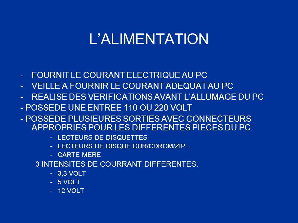 -FOURNIT LE COURANT ELECTRIQUE AU PC -VEILLE A FOURNIR LE COURANT ADEQUAT AU PC -REALISE DES VERIFICATIONS AVANT LALLUMAGE DU PC - POSSEDE UNE ENTREE