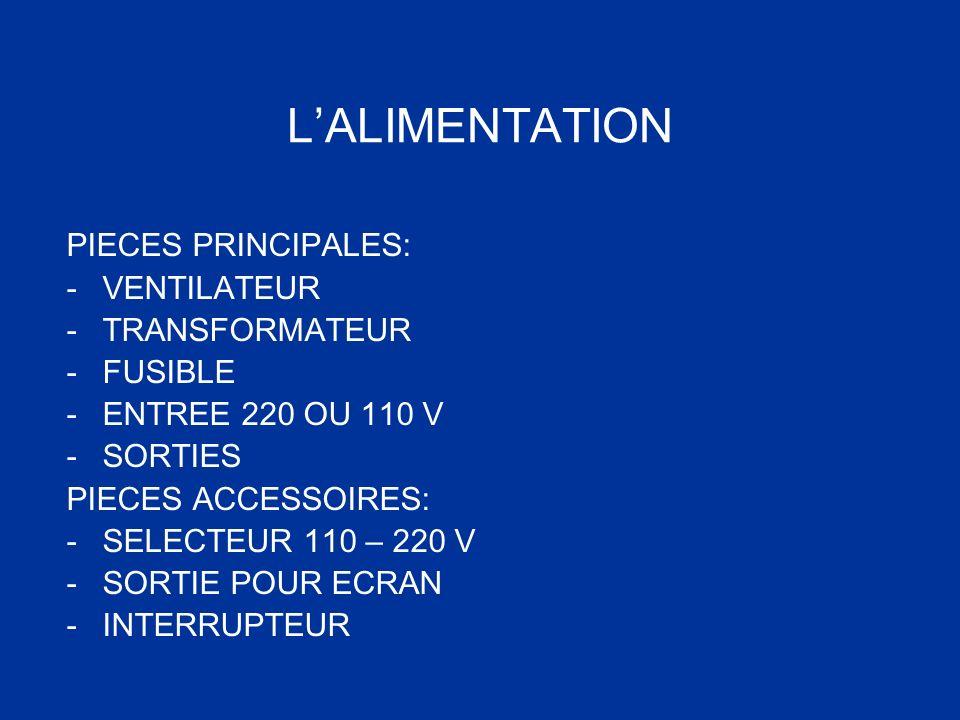 LALIMENTATION PIECES PRINCIPALES: -VENTILATEUR -TRANSFORMATEUR -FUSIBLE -ENTREE 220 OU 110 V -SORTIES PIECES ACCESSOIRES: -SELECTEUR 110 – 220 V -SORT
