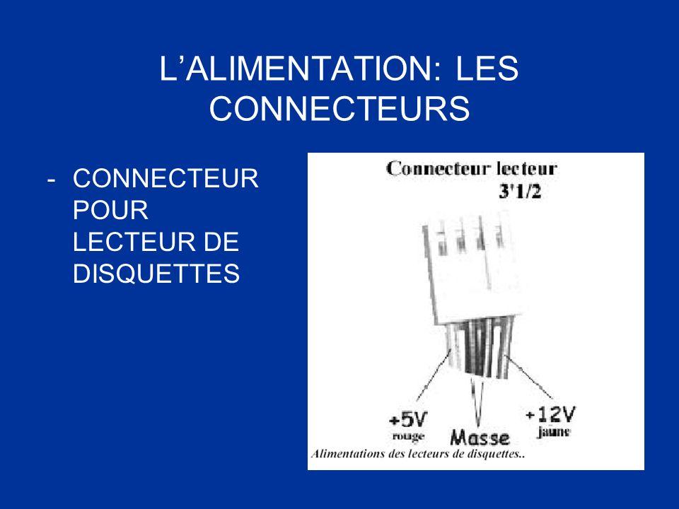 LALIMENTATION: LES CONNECTEURS -CONNECTEUR POUR LECTEUR DE DISQUETTES