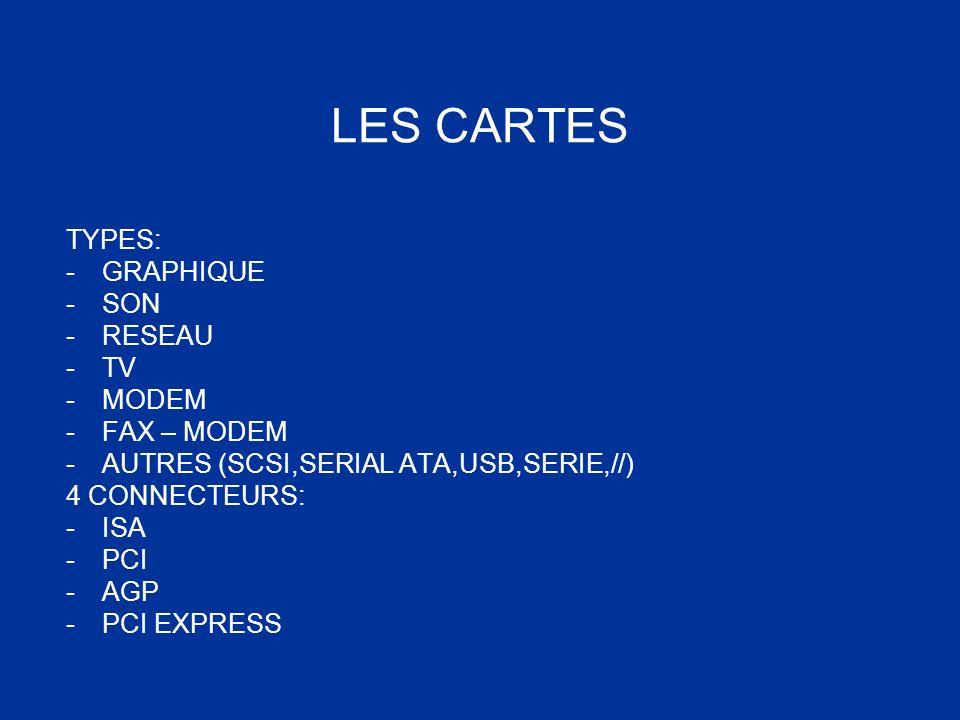 LES CARTES TYPES: -GRAPHIQUE -SON -RESEAU -TV -MODEM -FAX – MODEM -AUTRES (SCSI,SERIAL ATA,USB,SERIE,//) 4 CONNECTEURS: -ISA -PCI -AGP -PCI EXPRESS
