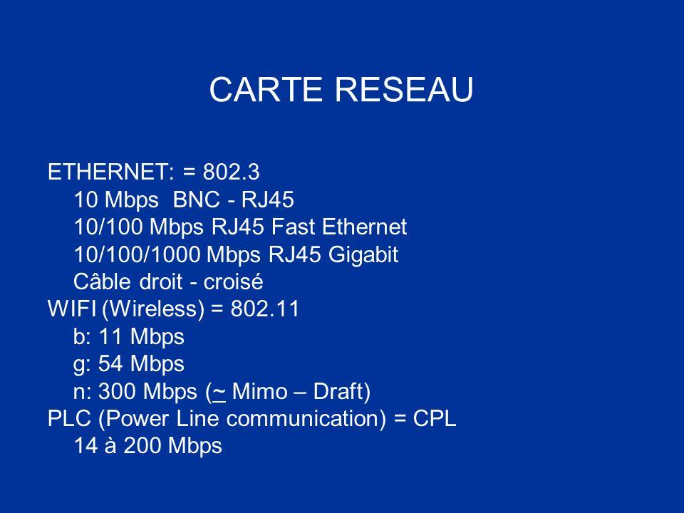 CARTE RESEAU ETHERNET: = 802.3 10 Mbps BNC - RJ45 10/100 Mbps RJ45 Fast Ethernet 10/100/1000 Mbps RJ45 Gigabit Câble droit - croisé WIFI (Wireless) =