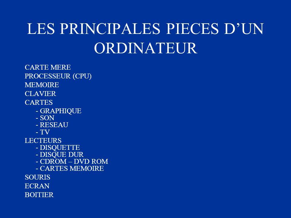 LES PRINCIPALES PIECES DUN ORDINATEUR CARTE MERE PROCESSEUR (CPU) MEMOIRE CLAVIER CARTES - GRAPHIQUE - SON - RESEAU - TV LECTEURS - DISQUETTE - DISQUE