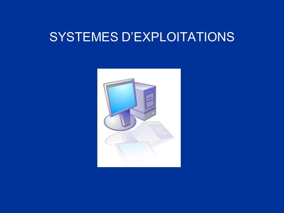 SYSTEMES DEXPLOITATIONS