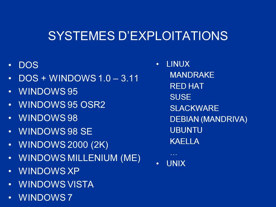 DOS DOS + WINDOWS 1.0 – 3.11 WINDOWS 95 WINDOWS 95 OSR2 WINDOWS 98 WINDOWS 98 SE WINDOWS 2000 (2K) WINDOWS MILLENIUM (ME) WINDOWS XP WINDOWS VISTA WIN