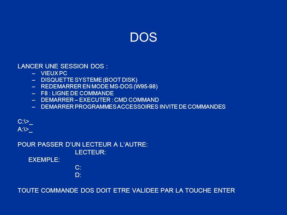 DOS LANCER UNE SESSION DOS : –VIEUX PC –DISQUETTE SYSTEME (BOOT DISK) –REDEMARRER EN MODE MS-DOS (W95-98) –F8 : LIGNE DE COMMANDE –DEMARRER – EXECUTER