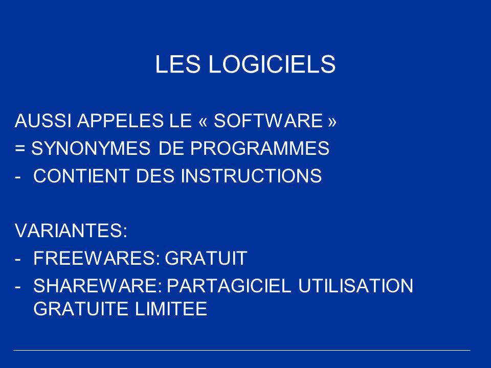 LES LOGICIELS AUSSI APPELES LE « SOFTWARE » = SYNONYMES DE PROGRAMMES -CONTIENT DES INSTRUCTIONS VARIANTES: -FREEWARES: GRATUIT -SHAREWARE: PARTAGICIE