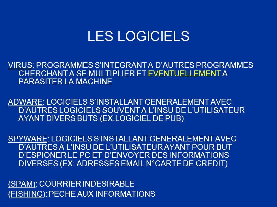 LES LOGICIELS VIRUS: PROGRAMMES SINTEGRANT A DAUTRES PROGRAMMES CHERCHANT A SE MULTIPLIER ET EVENTUELLEMENT A PARASITER LA MACHINE ADWARE: LOGICIELS S