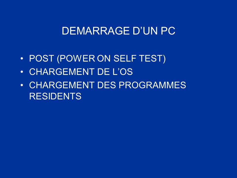 DEMARRAGE DUN PC POST (POWER ON SELF TEST) CHARGEMENT DE LOS CHARGEMENT DES PROGRAMMES RESIDENTS