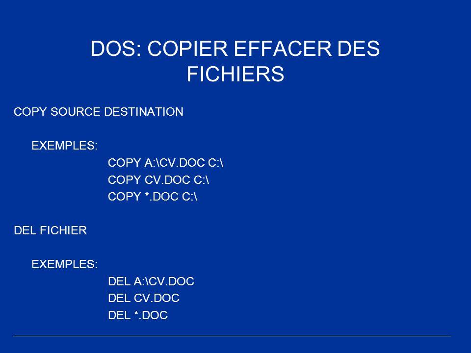 DOS: COPIER EFFACER DES FICHIERS COPY SOURCE DESTINATION EXEMPLES: COPY A:\CV.DOC C:\ COPY CV.DOC C:\ COPY *.DOC C:\ DEL FICHIER EXEMPLES: DEL A:\CV.D