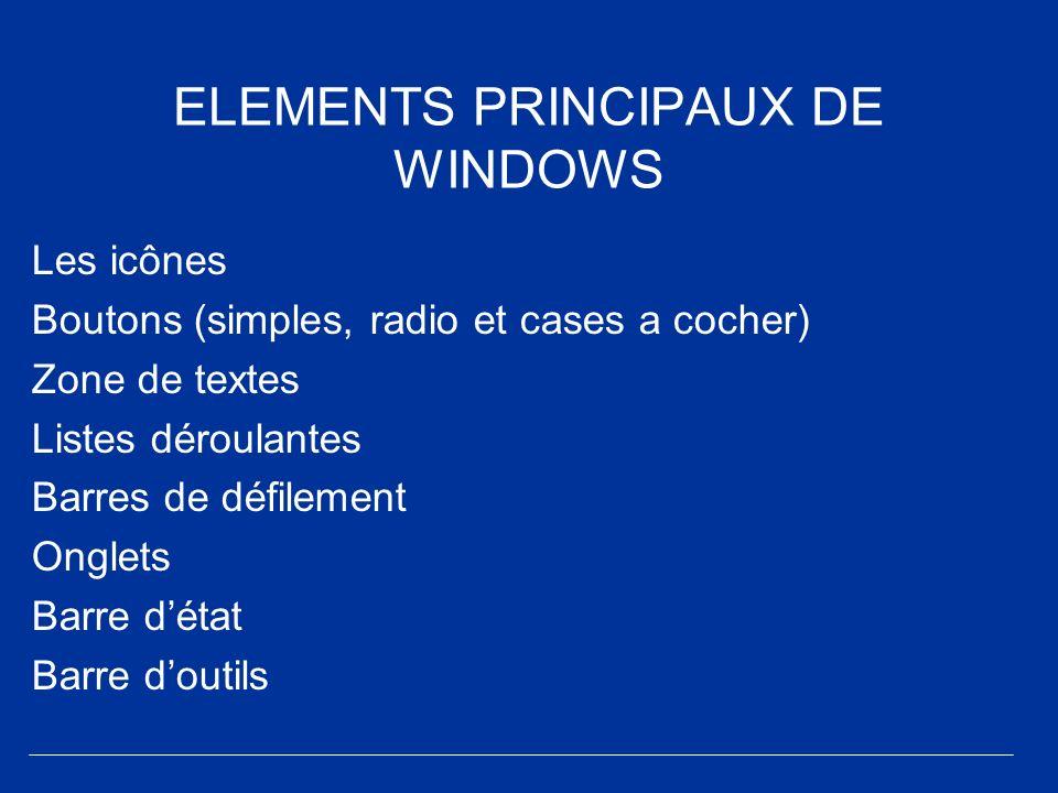 ELEMENTS PRINCIPAUX DE WINDOWS Les icônes Boutons (simples, radio et cases a cocher) Zone de textes Listes déroulantes Barres de défilement Onglets Ba