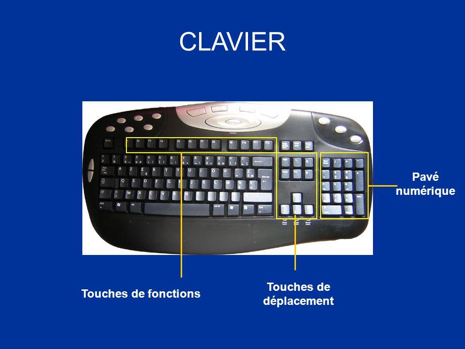 CLAVIER Pavé numérique Touches de déplacement Touches de fonctions