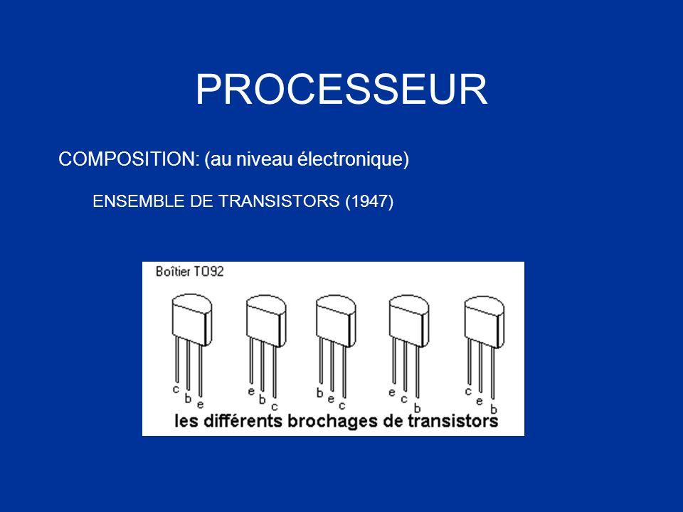 PROCESSEUR COMPOSITION: (au niveau électronique) ENSEMBLE DE TRANSISTORS (1947)