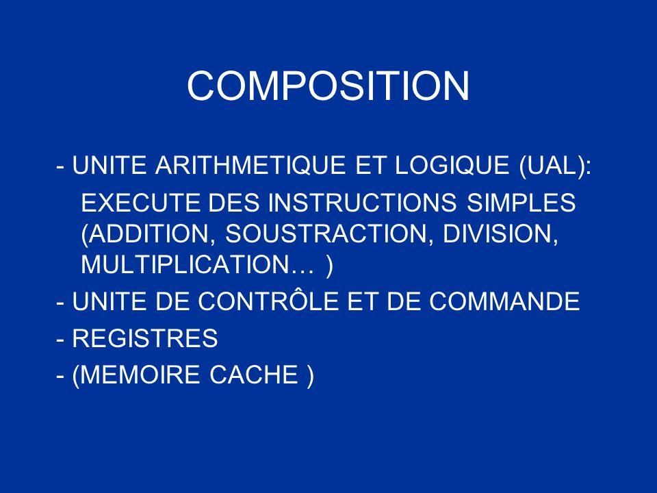 COMPOSITION - UNITE ARITHMETIQUE ET LOGIQUE (UAL): EXECUTE DES INSTRUCTIONS SIMPLES (ADDITION, SOUSTRACTION, DIVISION, MULTIPLICATION… ) - UNITE DE CO