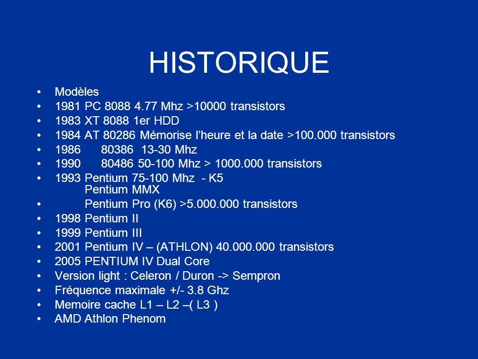 HISTORIQUE Modèles 1981 PC 8088 4.77 Mhz >10000 transistors 1983 XT 8088 1er HDD 1984 AT 80286 Mémorise lheure et la date >100.000 transistors 1986 80
