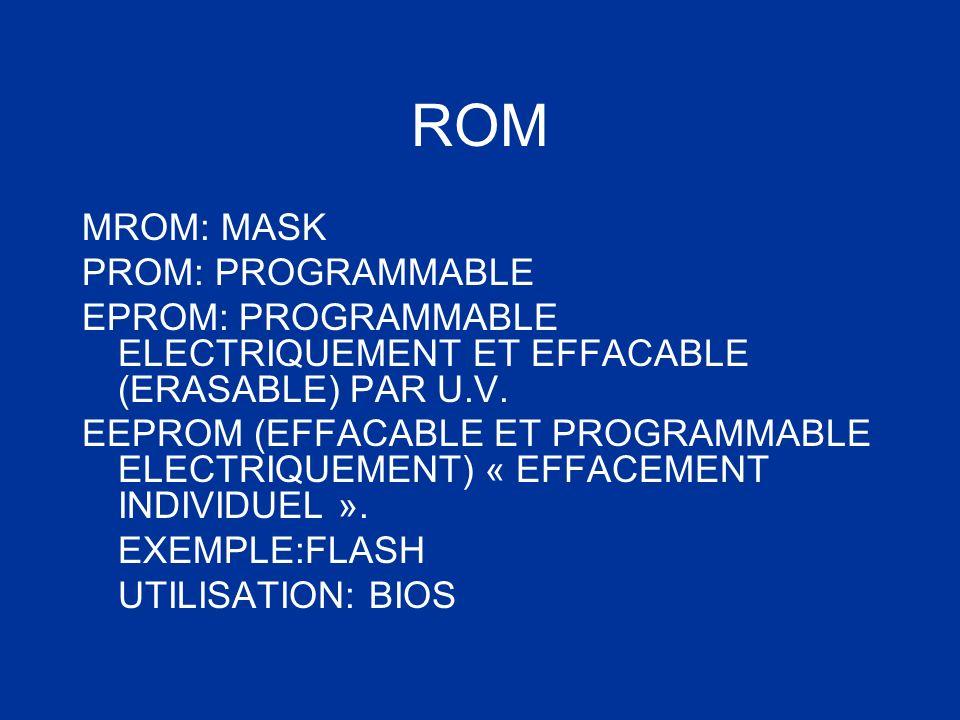 ROM MROM: MASK PROM: PROGRAMMABLE EPROM: PROGRAMMABLE ELECTRIQUEMENT ET EFFACABLE (ERASABLE) PAR U.V. EEPROM (EFFACABLE ET PROGRAMMABLE ELECTRIQUEMENT
