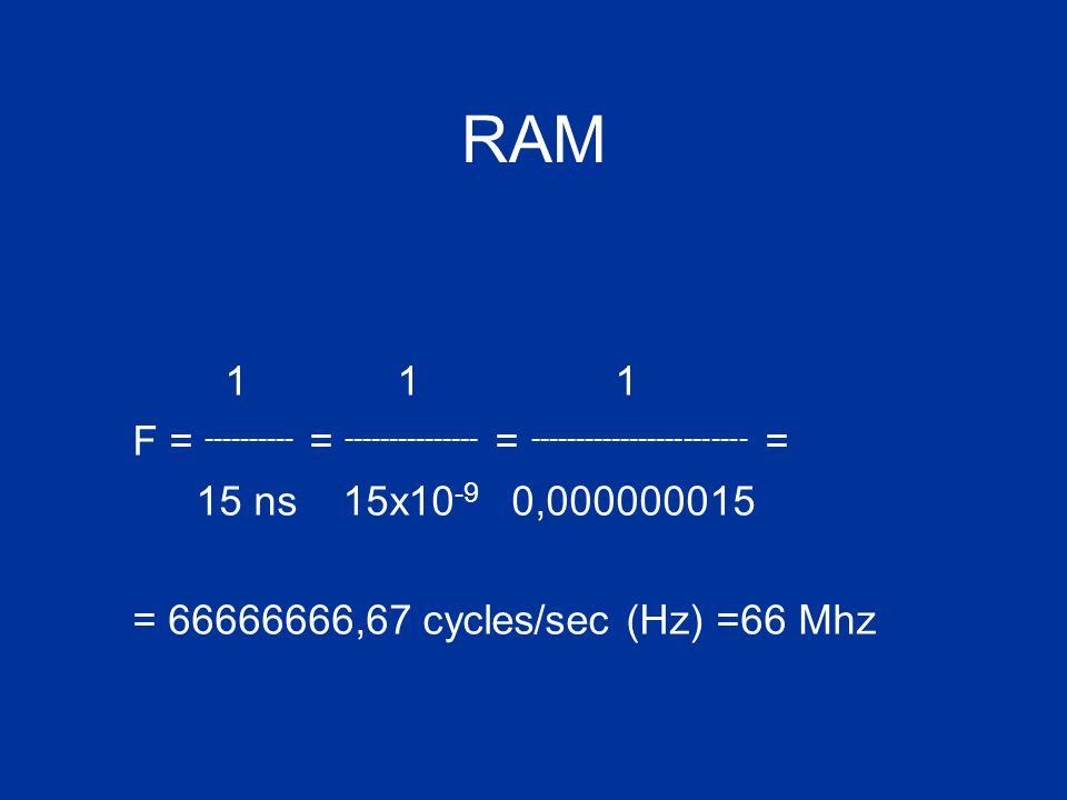 RAM 1 1 1 F = ---------- = --------------- = ------------------------ = 15 ns 15x10 -9 0,000000015 = 66666666,67 cycles/sec (Hz) =66 Mhz