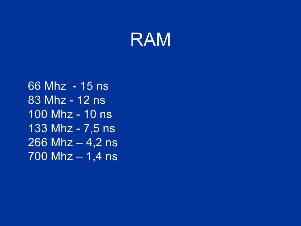 RAM 66 Mhz - 15 ns 83 Mhz - 12 ns 100 Mhz - 10 ns 133 Mhz - 7,5 ns 266 Mhz – 4,2 ns 700 Mhz – 1,4 ns