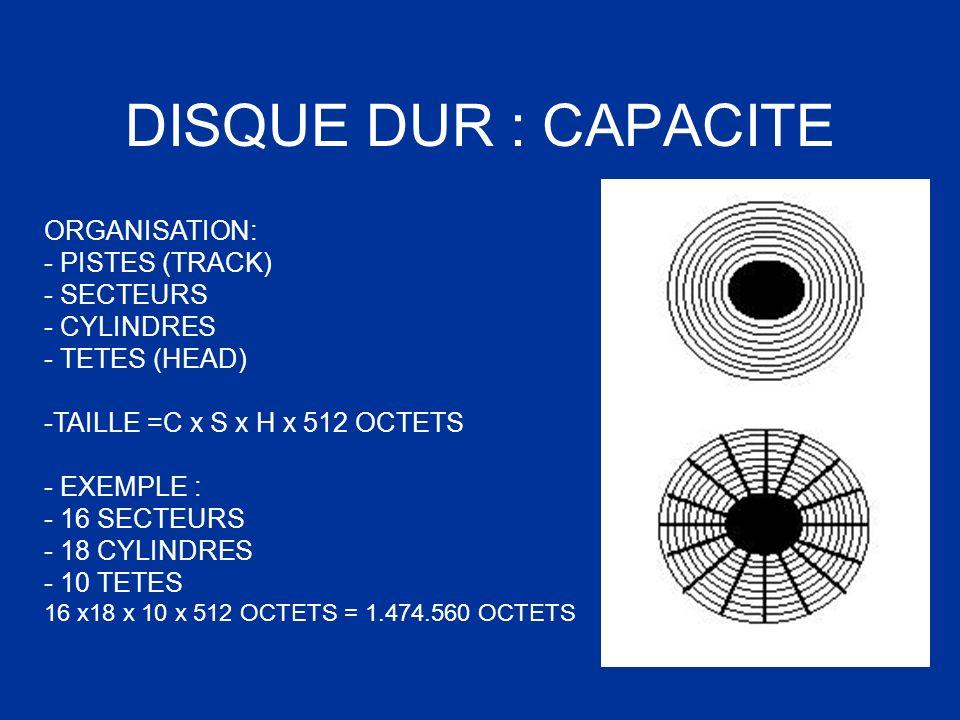 DISQUE DUR : CAPACITE ORGANISATION: - PISTES (TRACK) - SECTEURS - CYLINDRES - TETES (HEAD) -TAILLE =C x S x H x 512 OCTETS - EXEMPLE : - 16 SECTEURS -
