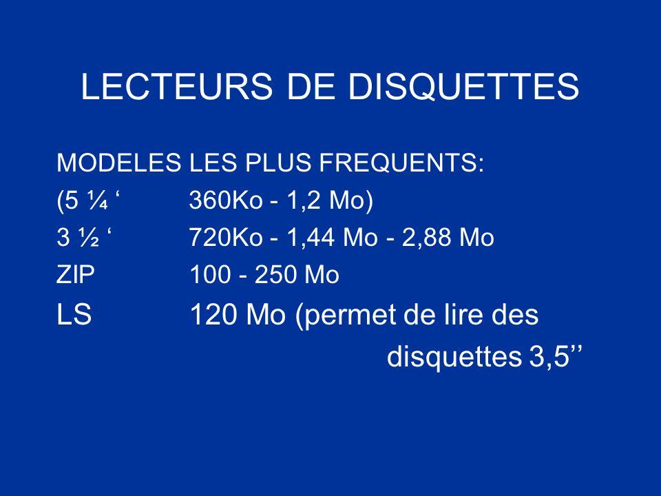 LECTEURS DE DISQUETTES MODELES LES PLUS FREQUENTS: (5 ¼ 360Ko - 1,2 Mo) 3 ½ 720Ko - 1,44 Mo - 2,88 Mo ZIP100 - 250 Mo LS120 Mo (permet de lire des dis