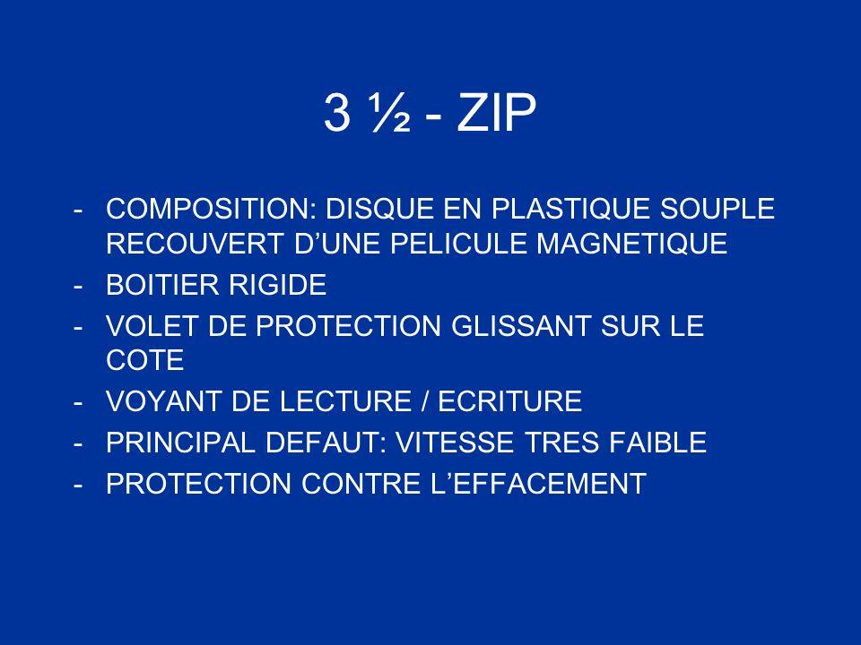 3 ½ - ZIP - COMPOSITION: DISQUE EN PLASTIQUE SOUPLE RECOUVERT DUNE PELICULE MAGNETIQUE - BOITIER RIGIDE -VOLET DE PROTECTION GLISSANT SUR LE COTE -VOY