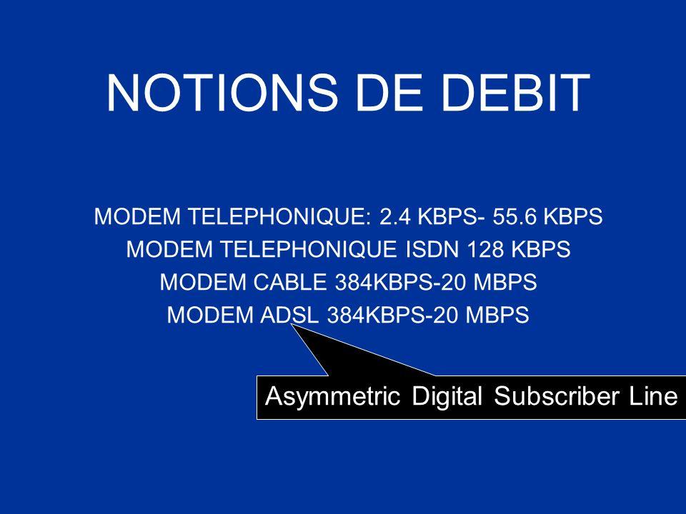 NOTIONS DE DEBIT MODEM TELEPHONIQUE: 2.4 KBPS- 55.6 KBPS MODEM TELEPHONIQUE ISDN 128 KBPS MODEM CABLE 384KBPS-20 MBPS MODEM ADSL 384KBPS-20 MBPS Asymm