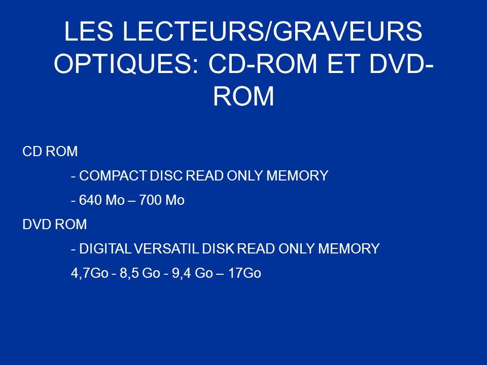 LES LECTEURS/GRAVEURS OPTIQUES: CD-ROM ET DVD- ROM CD ROM - COMPACT DISC READ ONLY MEMORY - 640 Mo – 700 Mo DVD ROM - DIGITAL VERSATIL DISK READ ONLY