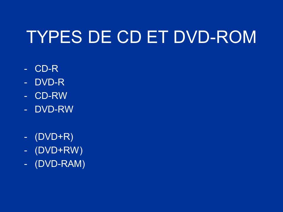 TYPES DE CD ET DVD-ROM -CD-R -DVD-R -CD-RW -DVD-RW -(DVD+R) -(DVD+RW) -(DVD-RAM)