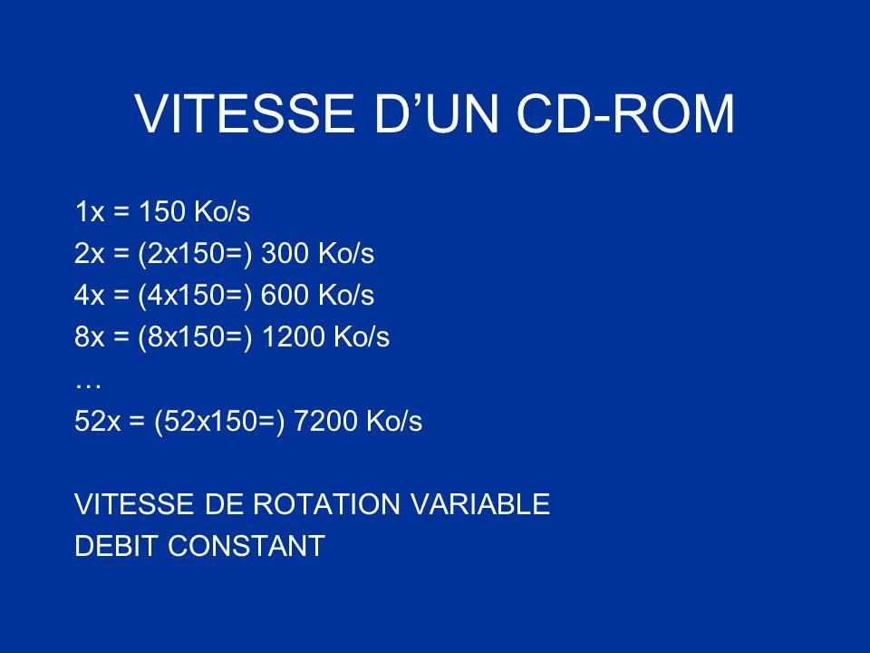 VITESSE DUN CD-ROM 1x = 150 Ko/s 2x = (2x150=) 300 Ko/s 4x = (4x150=) 600 Ko/s 8x = (8x150=) 1200 Ko/s … 52x = (52x150=) 7200 Ko/s VITESSE DE ROTATION