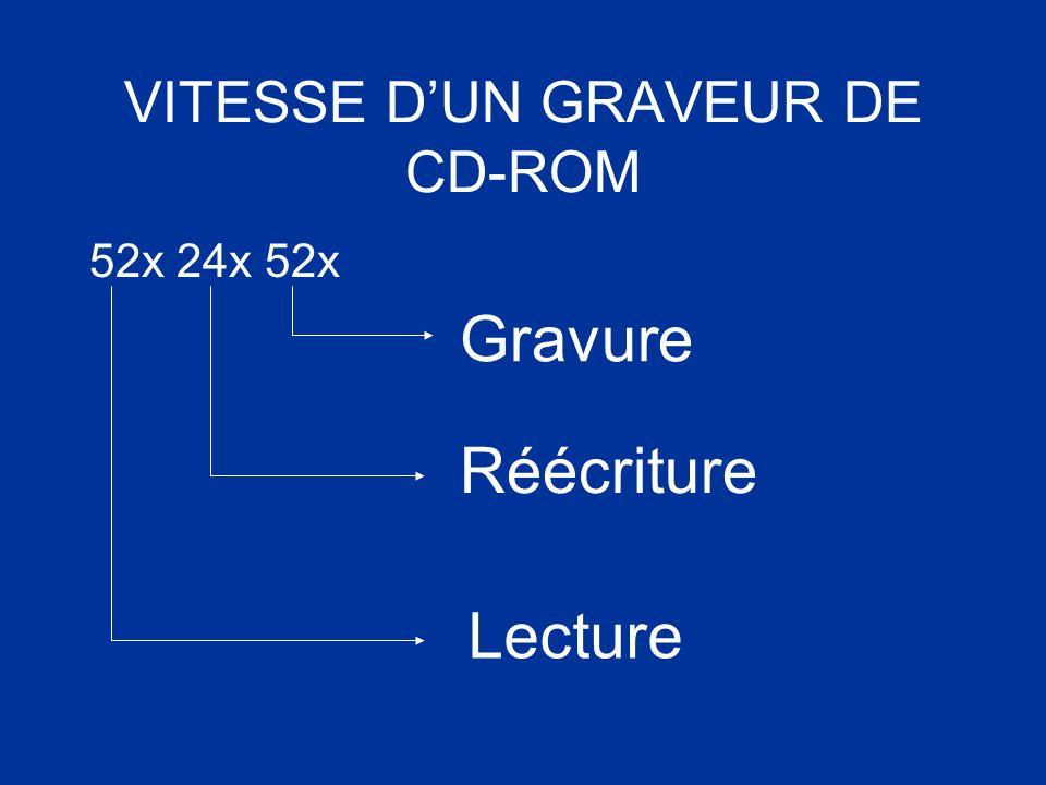 VITESSE DUN GRAVEUR DE CD-ROM 52x 24x 52x Lecture Gravure Réécriture
