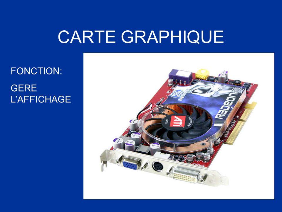 CARTE GRAPHIQUE FONCTION: GERE LAFFICHAGE