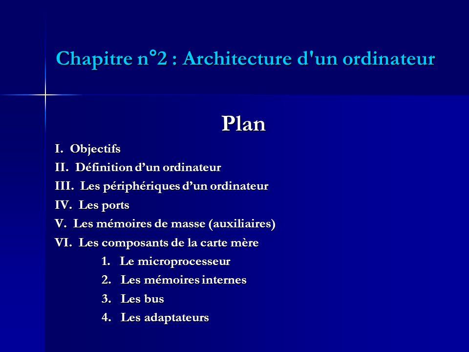 Chapitre n°2 : Architecture d'un ordinateur Plan I. Objectifs II. Définition dun ordinateur III. Les périphériques dun ordinateur IV. Les ports V. Les