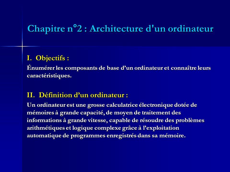 Chapitre n°2 : Architecture d'un ordinateur I. Objectifs : Énumérer les composants de base dun ordinateur et connaître leurs caractéristiques. II. Déf
