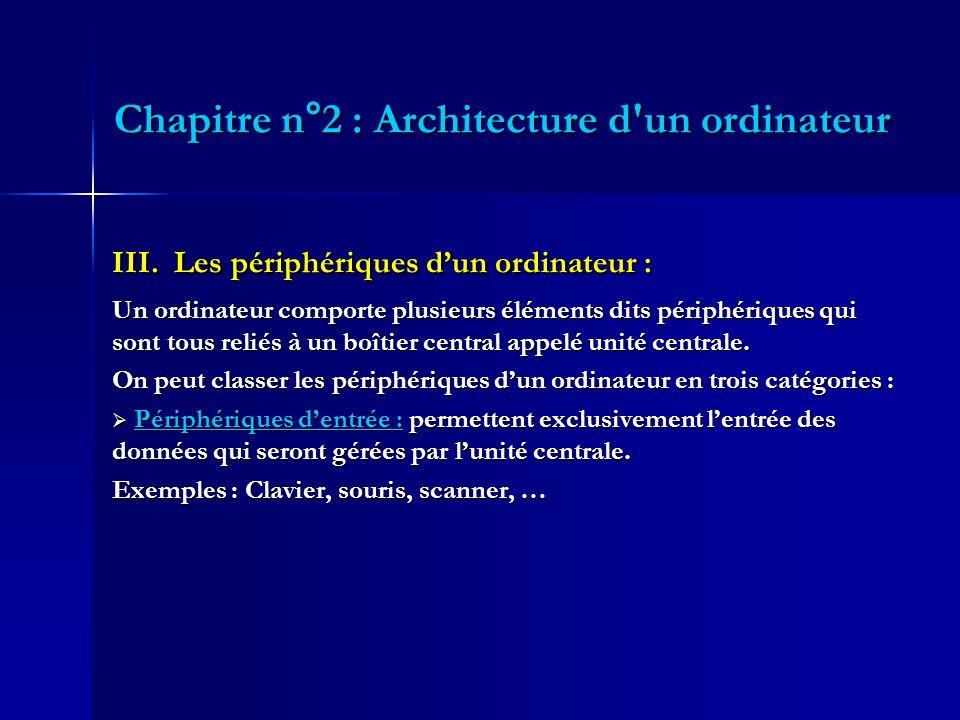 Chapitre n°2 : Architecture d'un ordinateur III. Les périphériques dun ordinateur : Un ordinateur comporte plusieurs éléments dits périphériques qui s