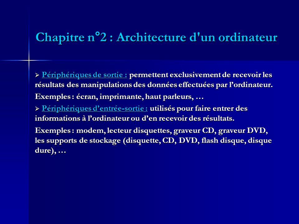 Chapitre n°2 : Architecture d'un ordinateur Périphériques de sortie : permettent exclusivement de recevoir les résultats des manipulations des données