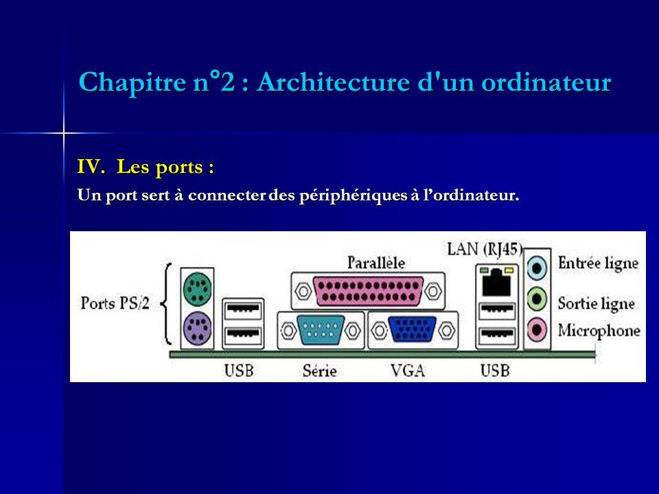 Chapitre n°2 : Architecture d'un ordinateur IV. Les ports : Un port sert à connecter des périphériques à lordinateur.