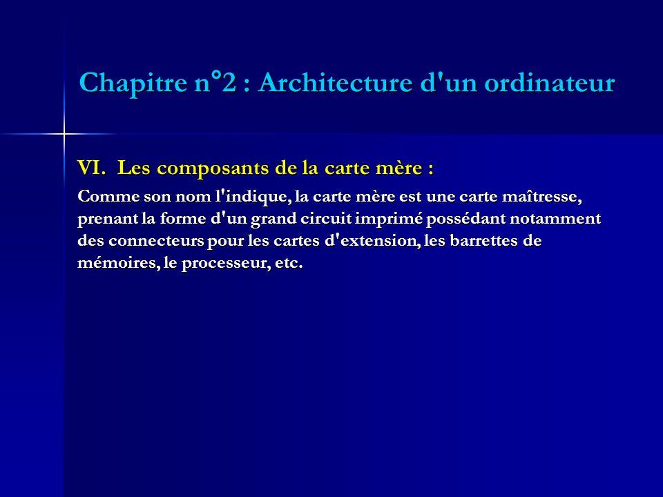Chapitre n°2 : Architecture d'un ordinateur VI. Les composants de la carte mère : Comme son nom l'indique, la carte mère est une carte maîtresse, pren