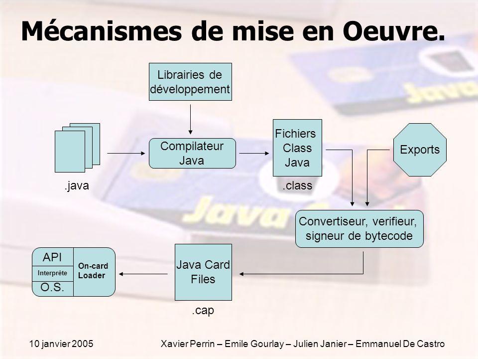 10 janvier 2005Xavier Perrin – Emile Gourlay – Julien Janier – Emmanuel De Castro Mécanismes de mise en Oeuvre..java Compilateur Java Librairies de dé