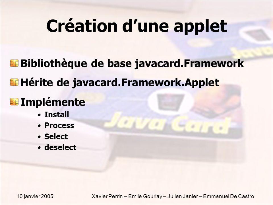 10 janvier 2005Xavier Perrin – Emile Gourlay – Julien Janier – Emmanuel De Castro Création dune applet Bibliothèque de base javacard.Framework Hérite