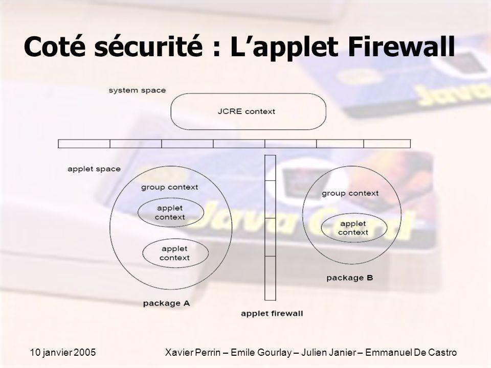 10 janvier 2005Xavier Perrin – Emile Gourlay – Julien Janier – Emmanuel De Castro Coté sécurité : Lapplet Firewall