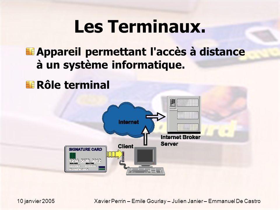10 janvier 2005Xavier Perrin – Emile Gourlay – Julien Janier – Emmanuel De Castro Les Terminaux. Appareil permettant l'accès à distance à un système i