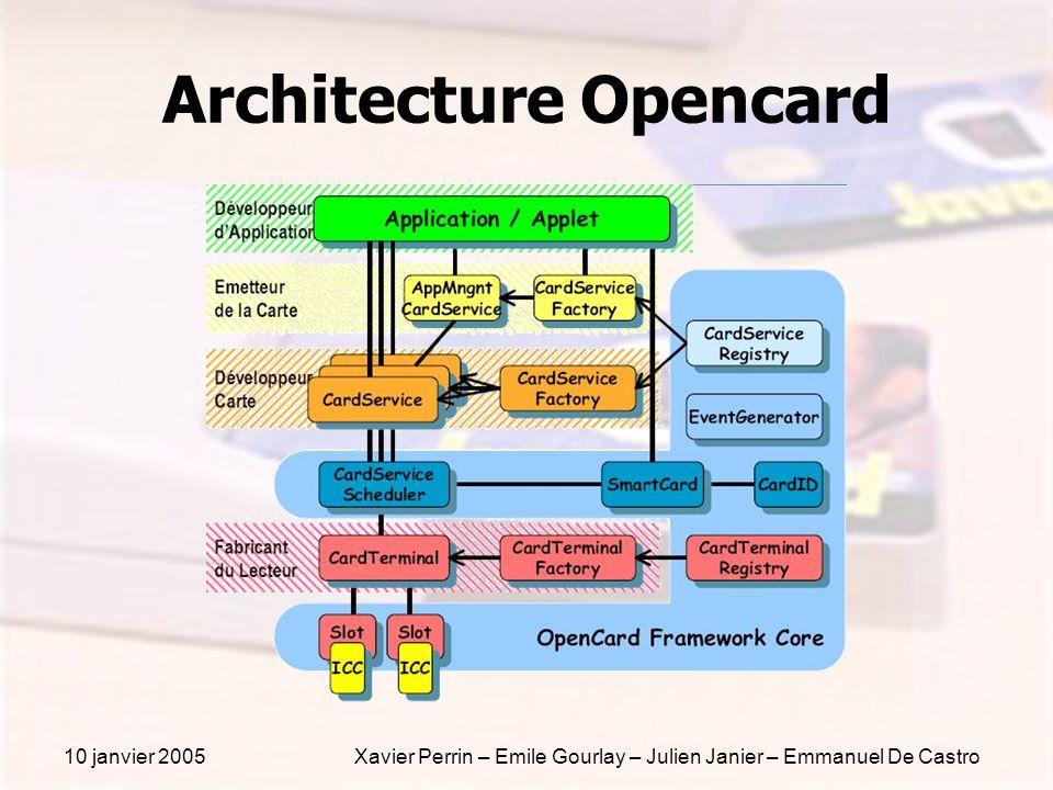 10 janvier 2005Xavier Perrin – Emile Gourlay – Julien Janier – Emmanuel De Castro Architecture Opencard