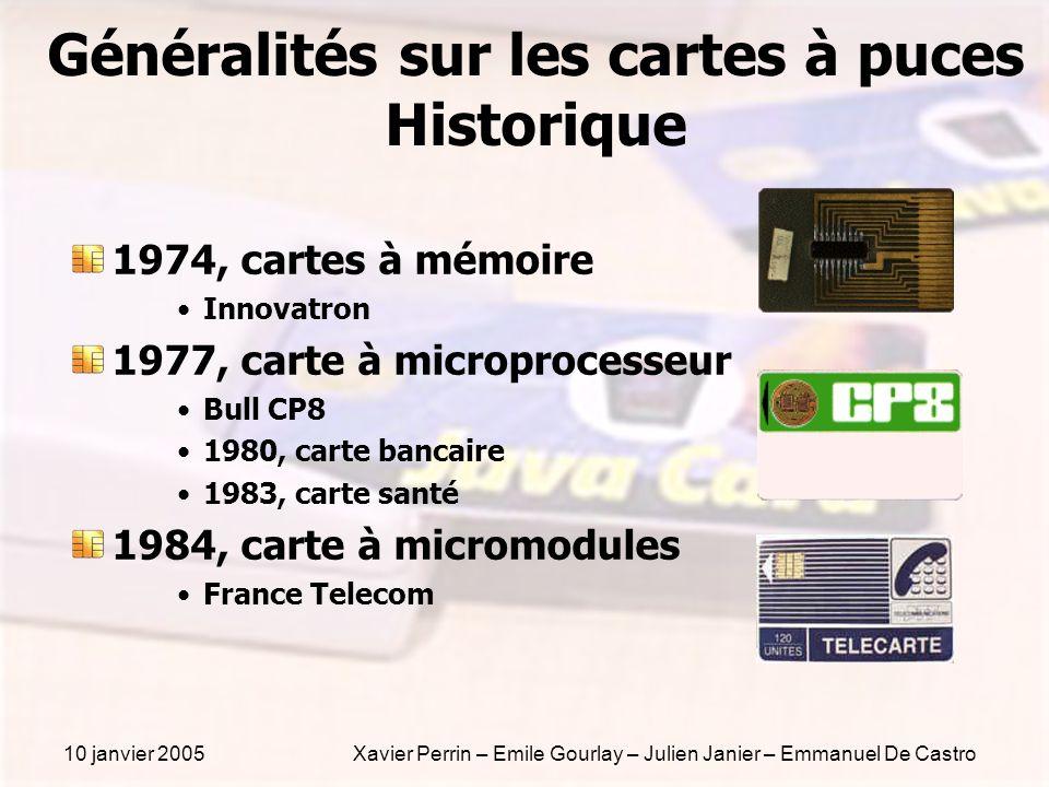 10 janvier 2005Xavier Perrin – Emile Gourlay – Julien Janier – Emmanuel De Castro Généralités sur les cartes à puces Historique 1974, cartes à mémoire