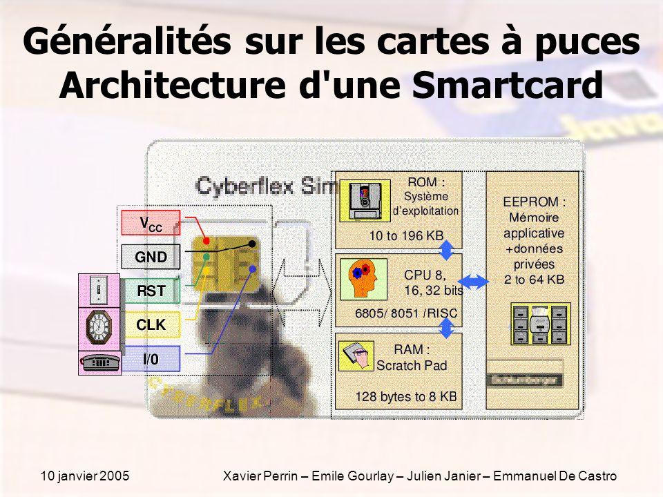 10 janvier 2005Xavier Perrin – Emile Gourlay – Julien Janier – Emmanuel De Castro Généralités sur les cartes à puces Architecture d'une Smartcard