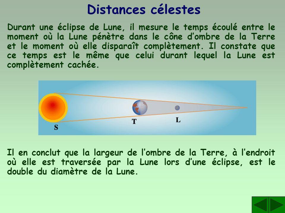 Distances célestes Durant une éclipse de Lune, il mesure le temps écoulé entre le moment où la Lune pénètre dans le cône dombre de la Terre et le mome