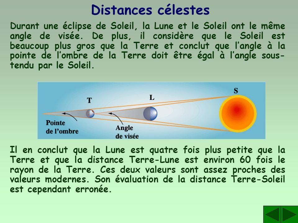 Distances célestes Durant une éclipse de Soleil, la Lune et le Soleil ont le même angle de visée. De plus, il considère que le Soleil est beaucoup plu